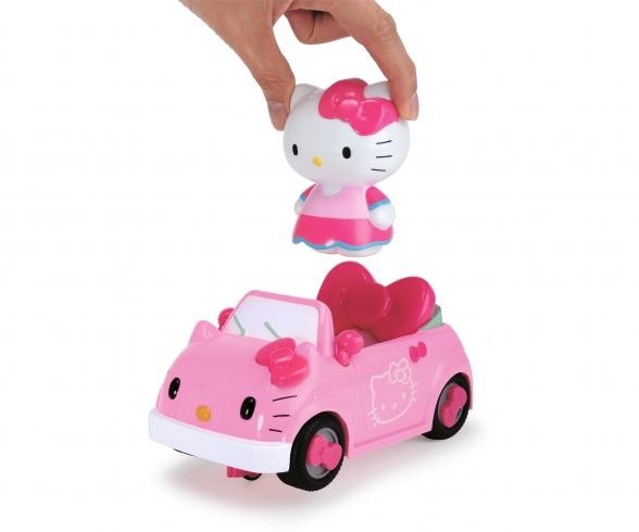 Hello Kitty Infrarot Cabriolet