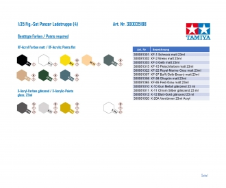 1:35 Fig.-Set Panzer Ladetruppe (4)