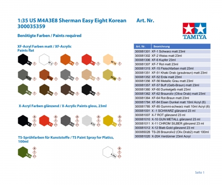 1/35 Easy Eight Korean War