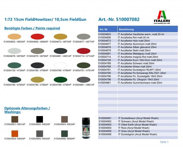 1:72 15cm FieldHowitzer/ 10,5cm FieldGun