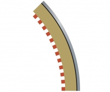 SPORT Outer Border Curve R2/45° (4)